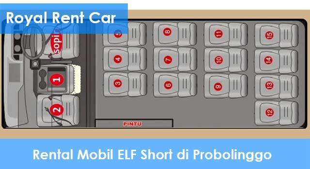 Rental Mobil ELF Short di Probolinggo